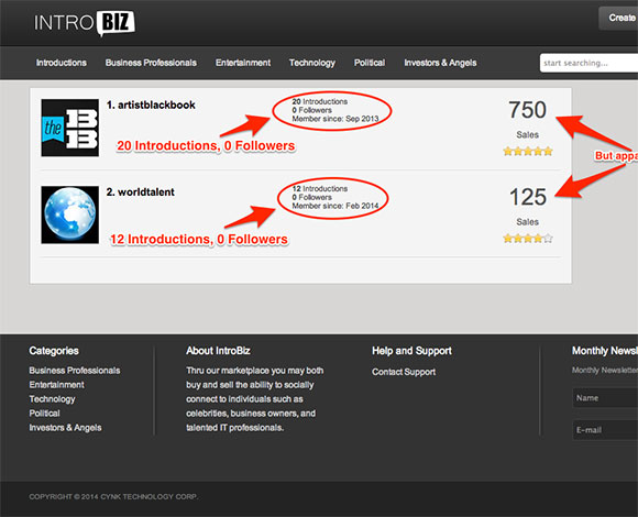 نبذة مختصرة عن الشبكة الاجتماعية الجديدة IntroBiz.com
