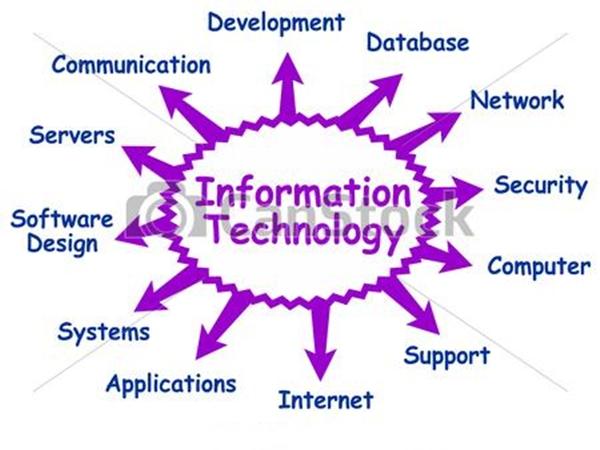 بحث عن تقنية المعلومات | Ra2ed
