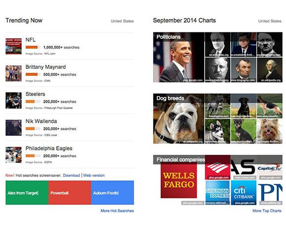 منتجات وخدمات مفيدة من جوجل لا تعرفها!